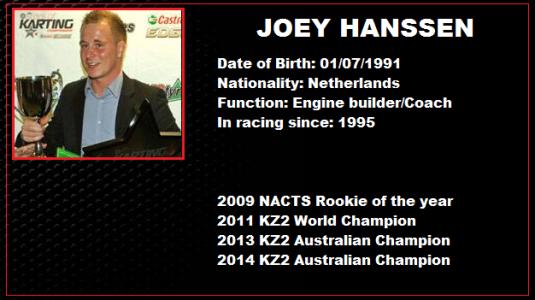 HRE Profile team Joey